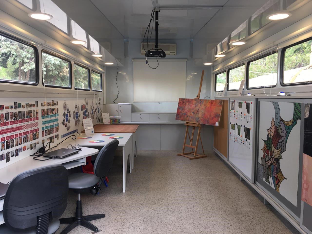Traveling Art - Caravan Interior with Activities